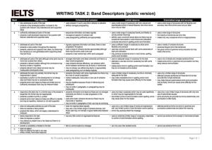 جدول رایتینگ تسک 2