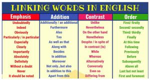 حرف ربط در انگلیسی