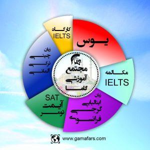 بهترین آموزشگاه زبان شیراز