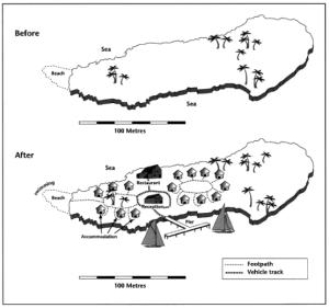 نقشه خواندن در انگلیسی